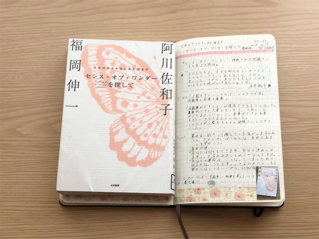 f:id:genko-library:20190413081626j:image