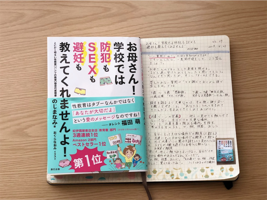 f:id:genko-library:20190423134822j:image