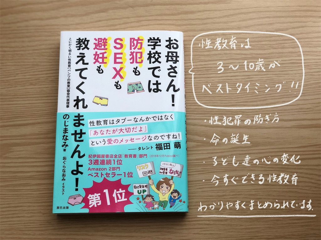 f:id:genko-library:20190424053927j:image