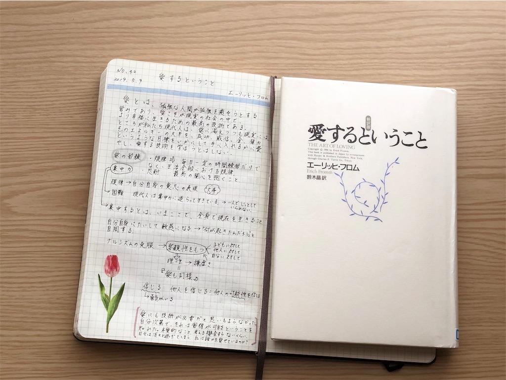 f:id:genko-library:20190509175817j:image