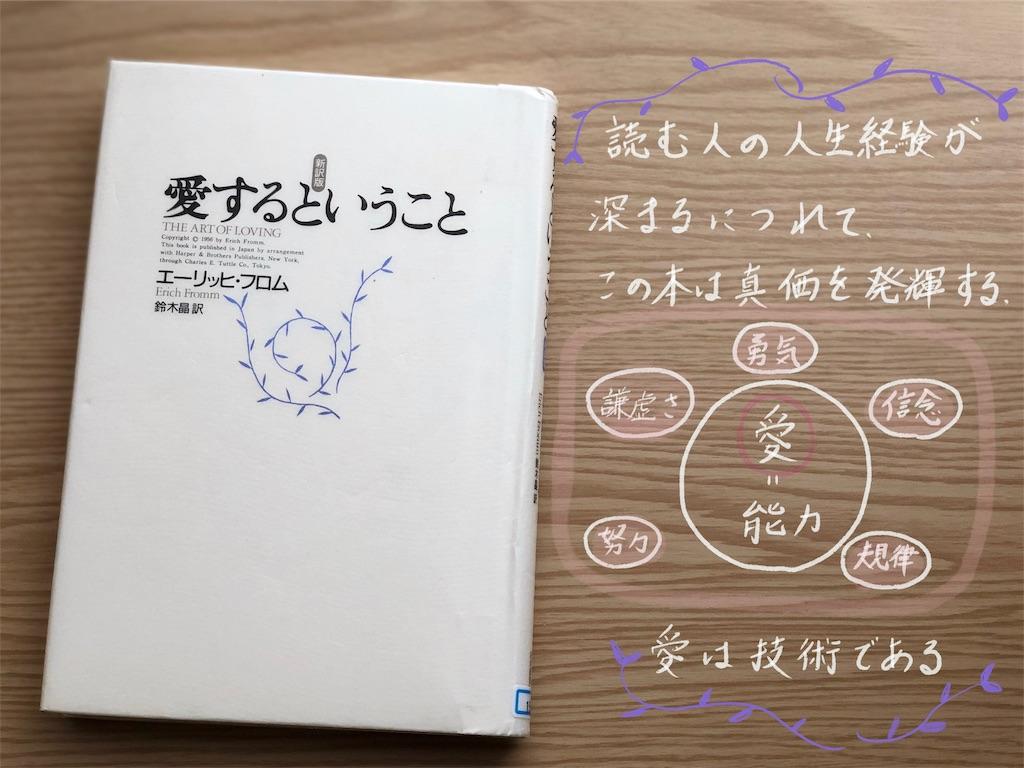 f:id:genko-library:20190511090222j:image