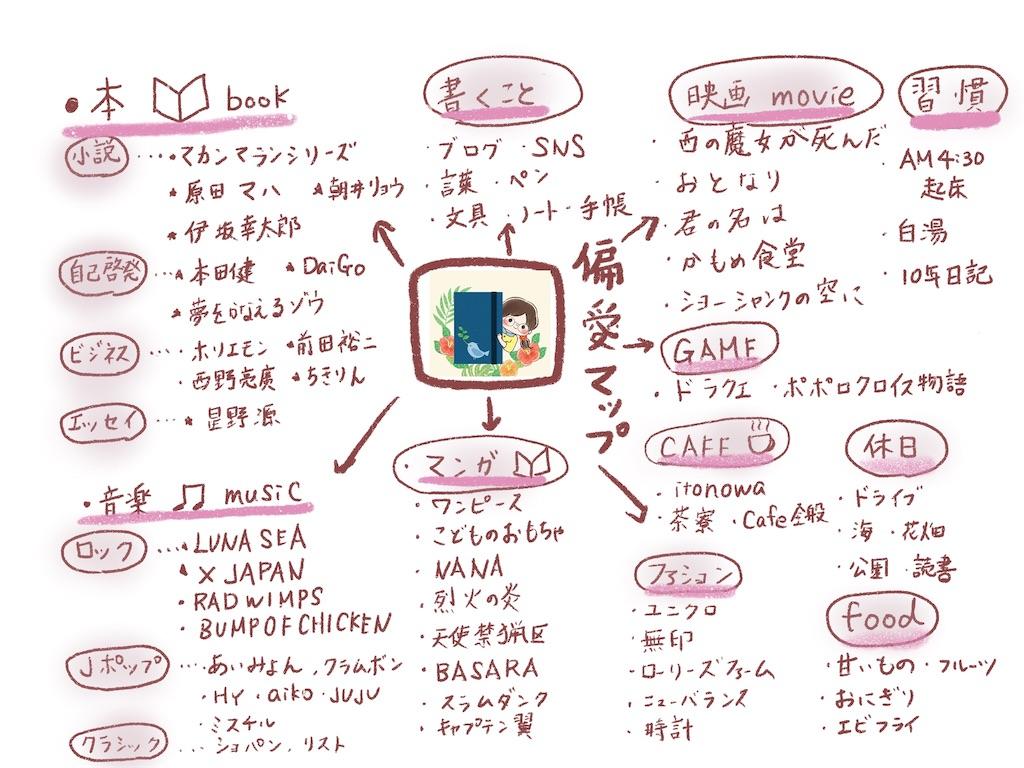 f:id:genko-library:20190516212741j:image