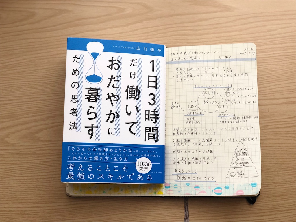 f:id:genko-library:20190517184146j:image