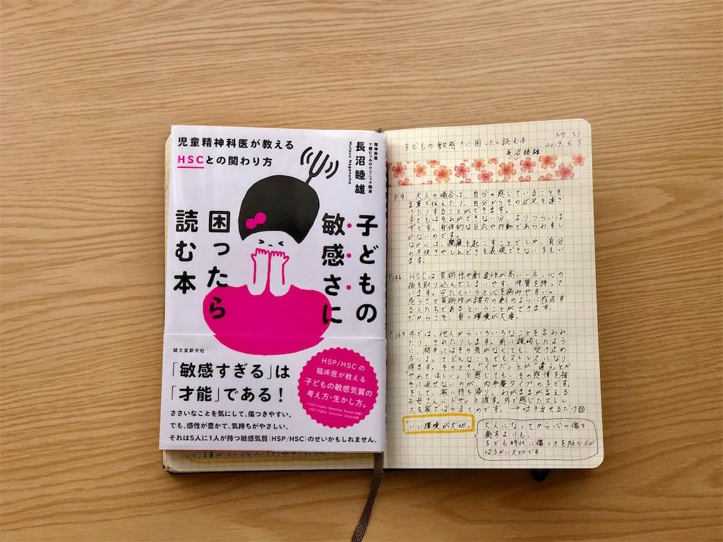 f:id:genko-library:20190608085329j:image
