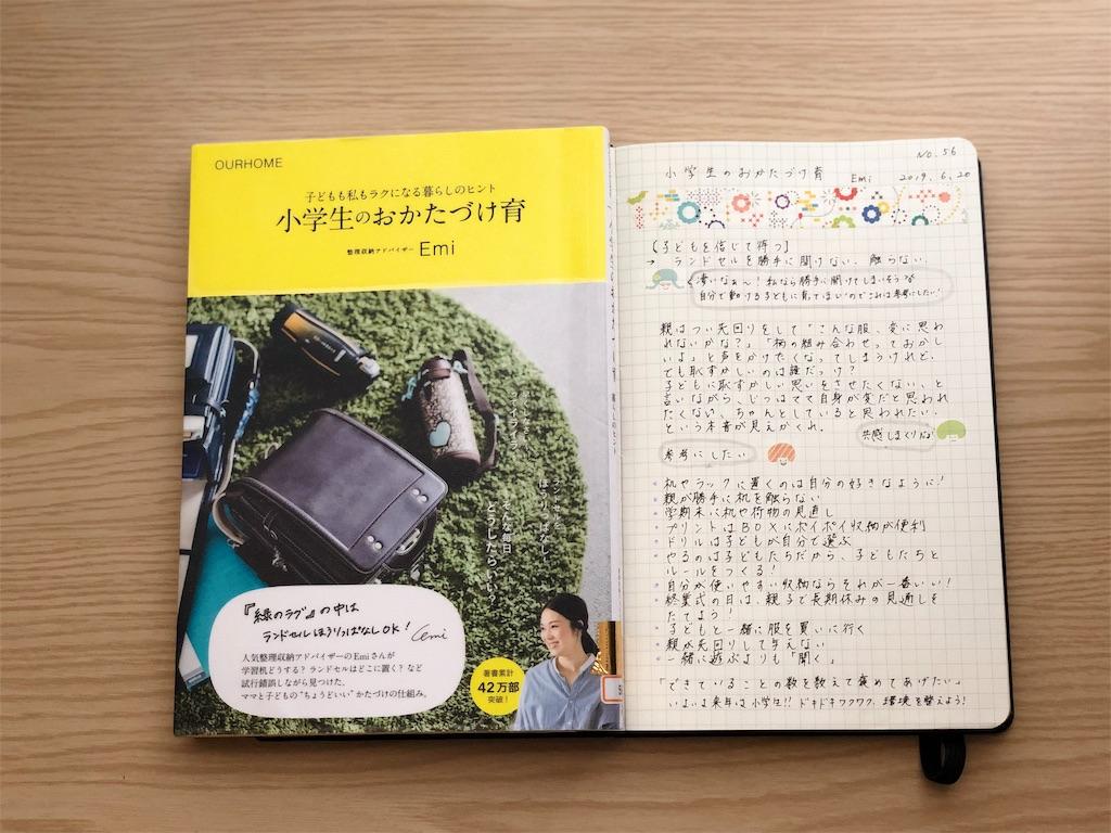f:id:genko-library:20190621205545j:image