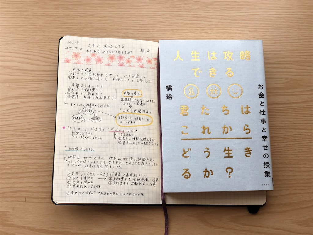f:id:genko-library:20190702164520j:image