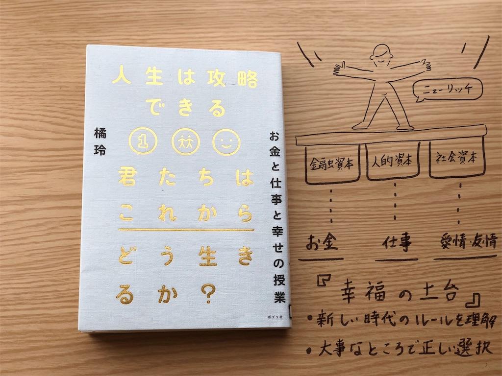 f:id:genko-library:20190703135414j:image