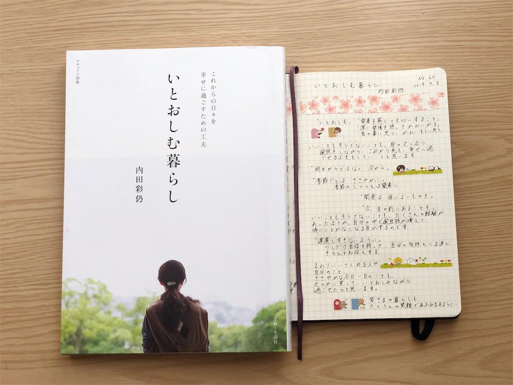 f:id:genko-library:20190709101356j:image