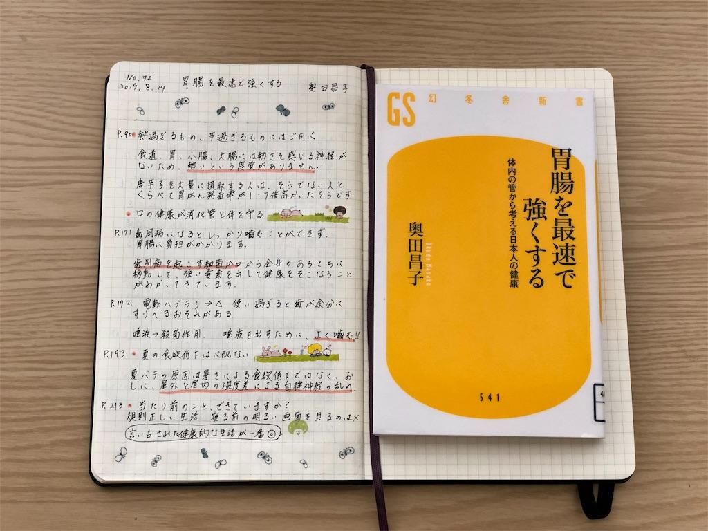 f:id:genko-library:20190816160146j:image