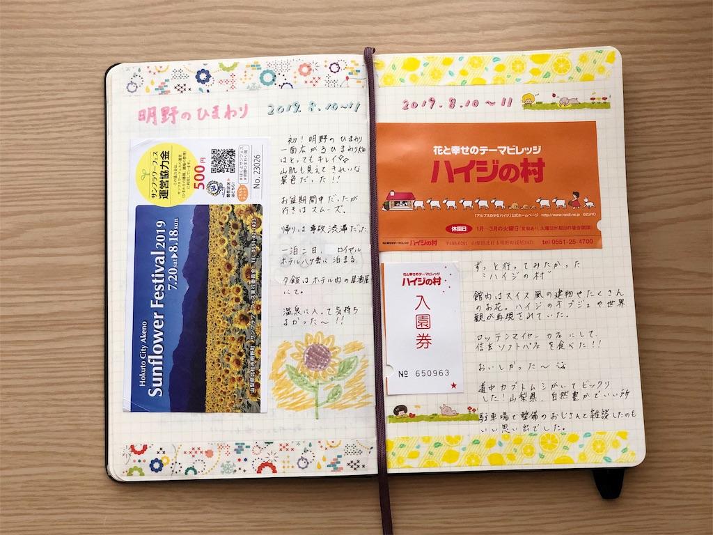 f:id:genko-library:20190917054152j:image
