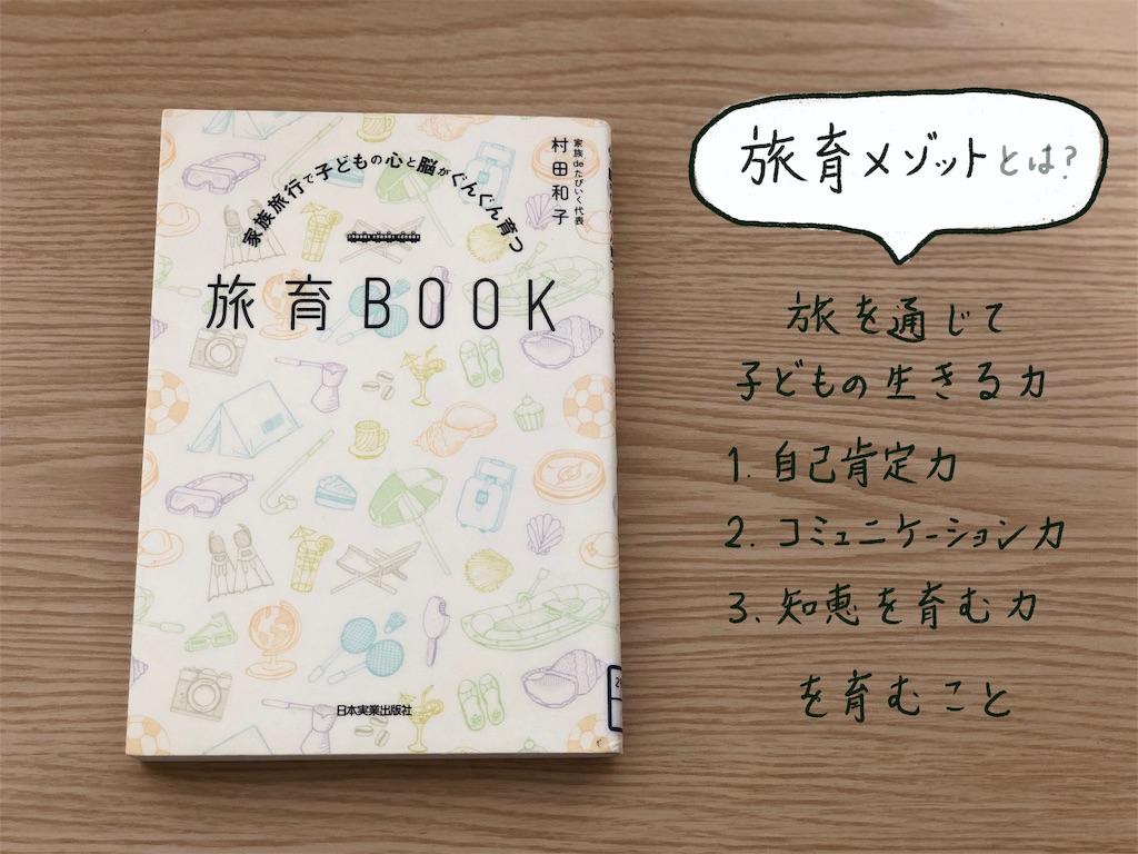 f:id:genko-library:20190917054236j:image