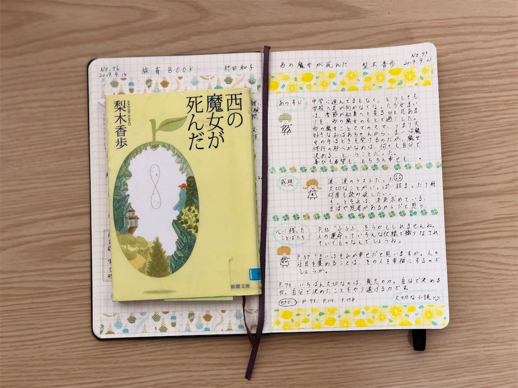 f:id:genko-library:20190922063953j:image