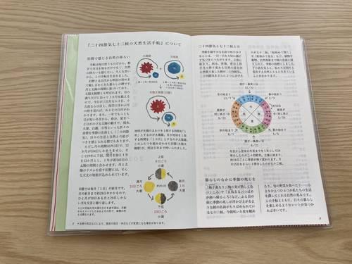 f:id:genko-library:20201005052630j:plain