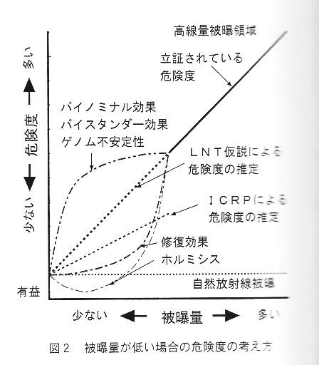 f:id:genpatsu_mov:20110426153601j:image