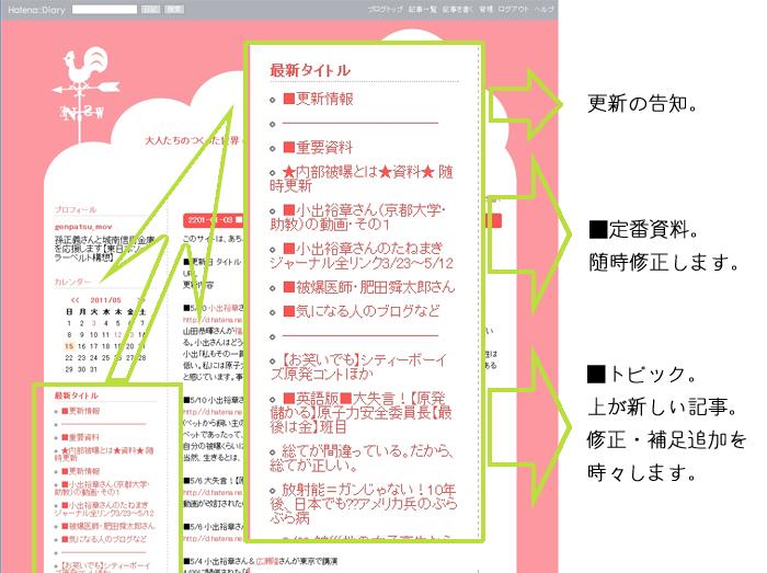 f:id:genpatsu_mov:20110515075200j:image