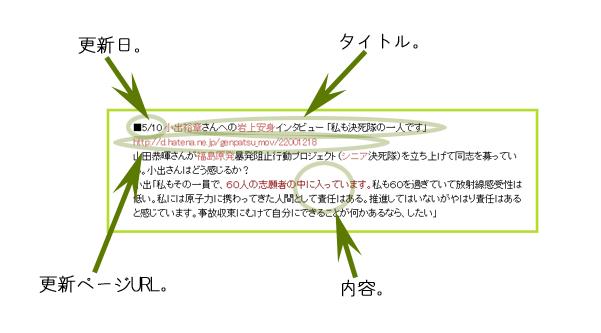 f:id:genpatsu_mov:20110515081021j:image