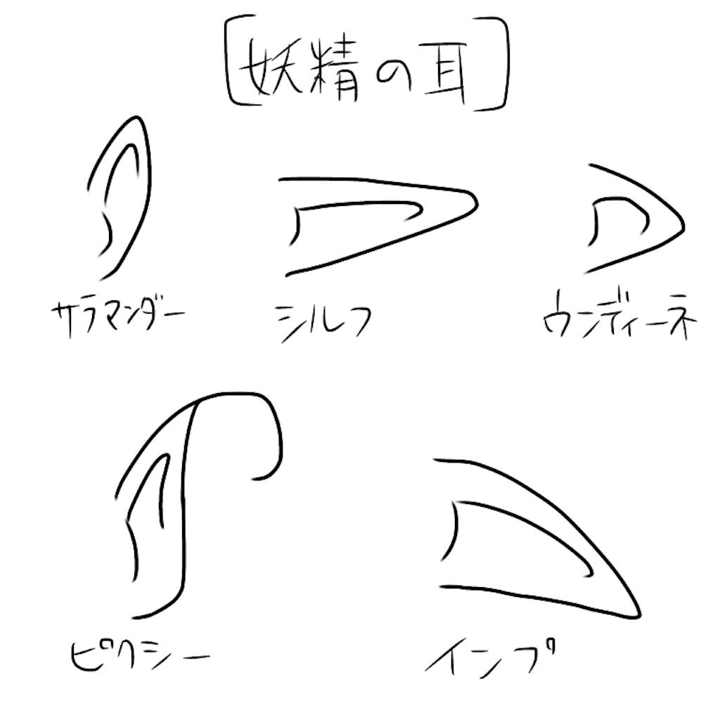 f:id:genseki12:20170916105819p:image