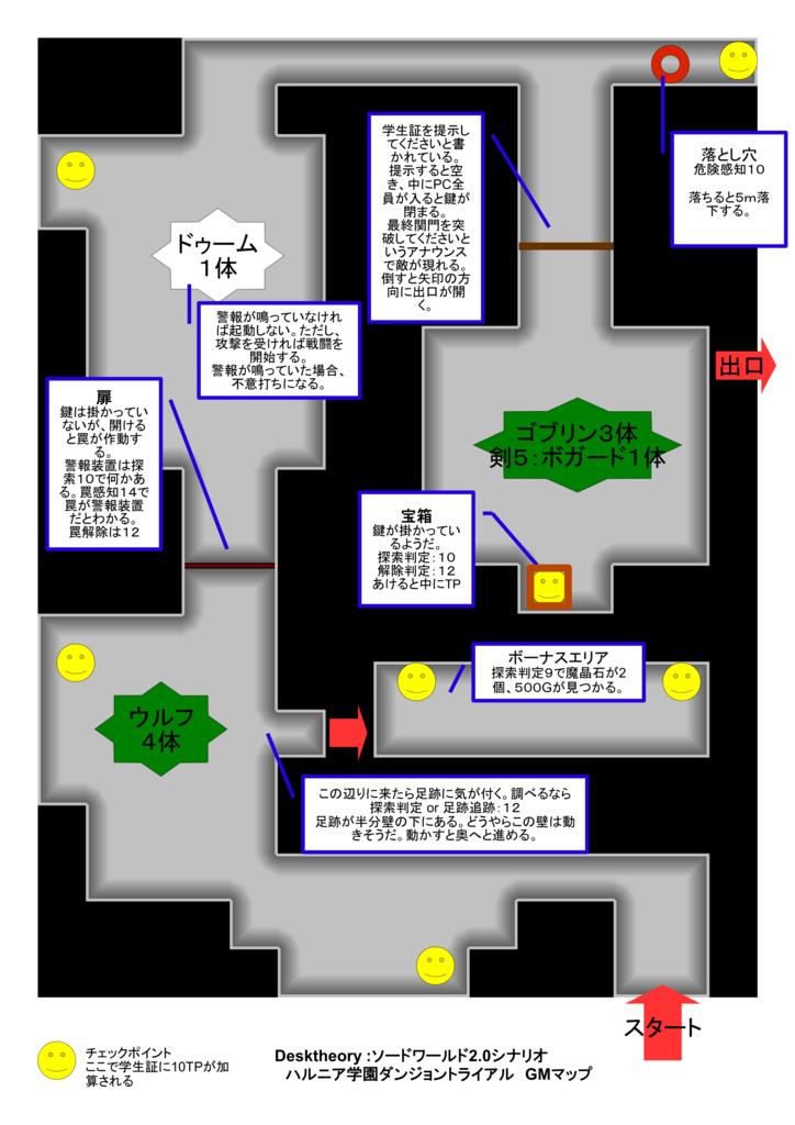 f:id:genshikigou:20160211194009p:plain:h320:w240