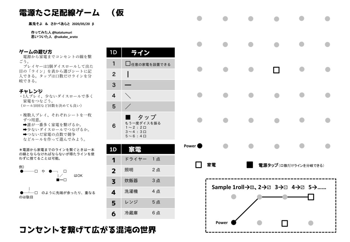 f:id:genshikigou:20200521000639p:plain