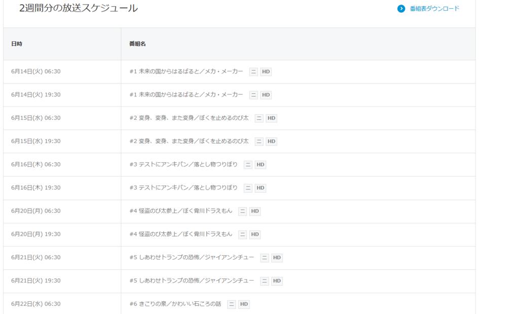 f:id:genshiohajiki:20160614065447p:plain