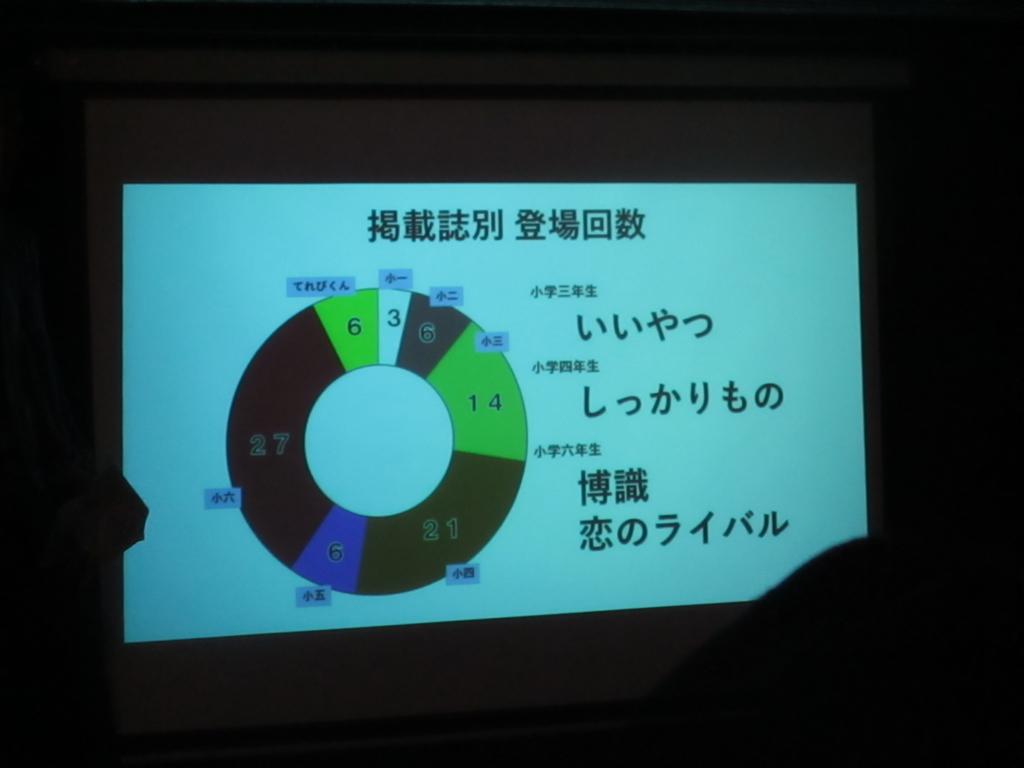 f:id:genshiohajiki:20181126002636j:plain