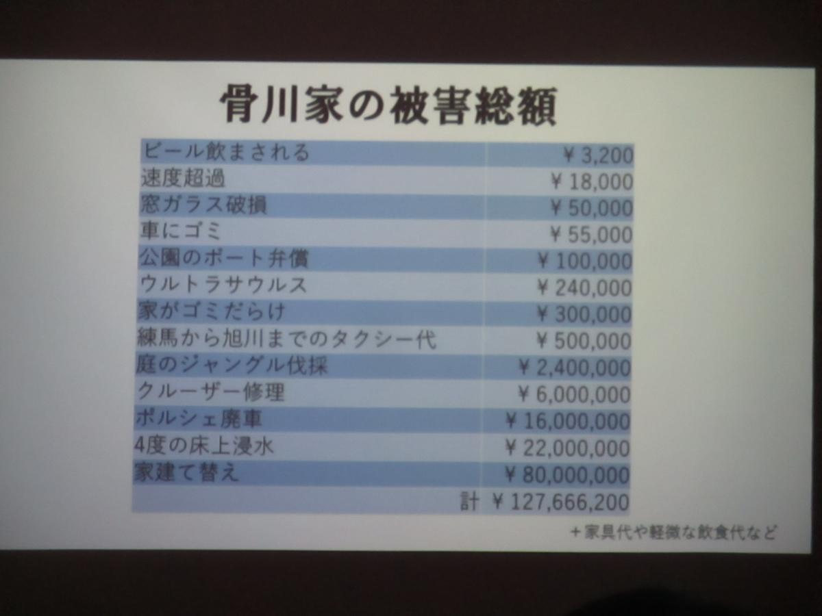 f:id:genshiohajiki:20190326060440j:plain