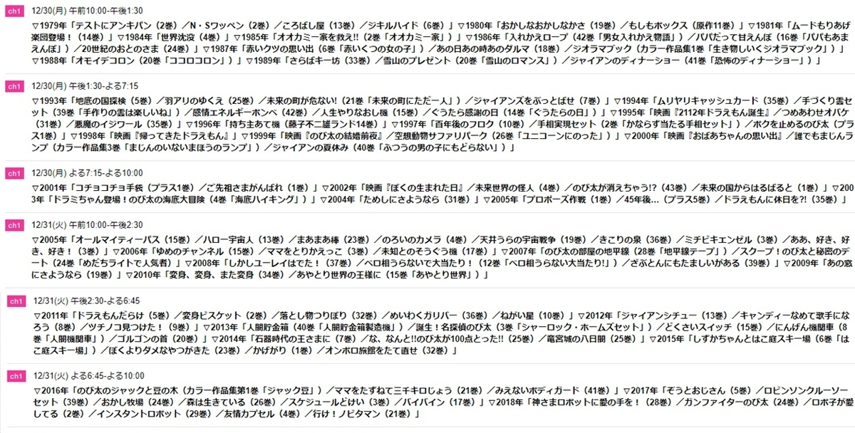 f:id:genshiohajiki:20191229230204j:plain
