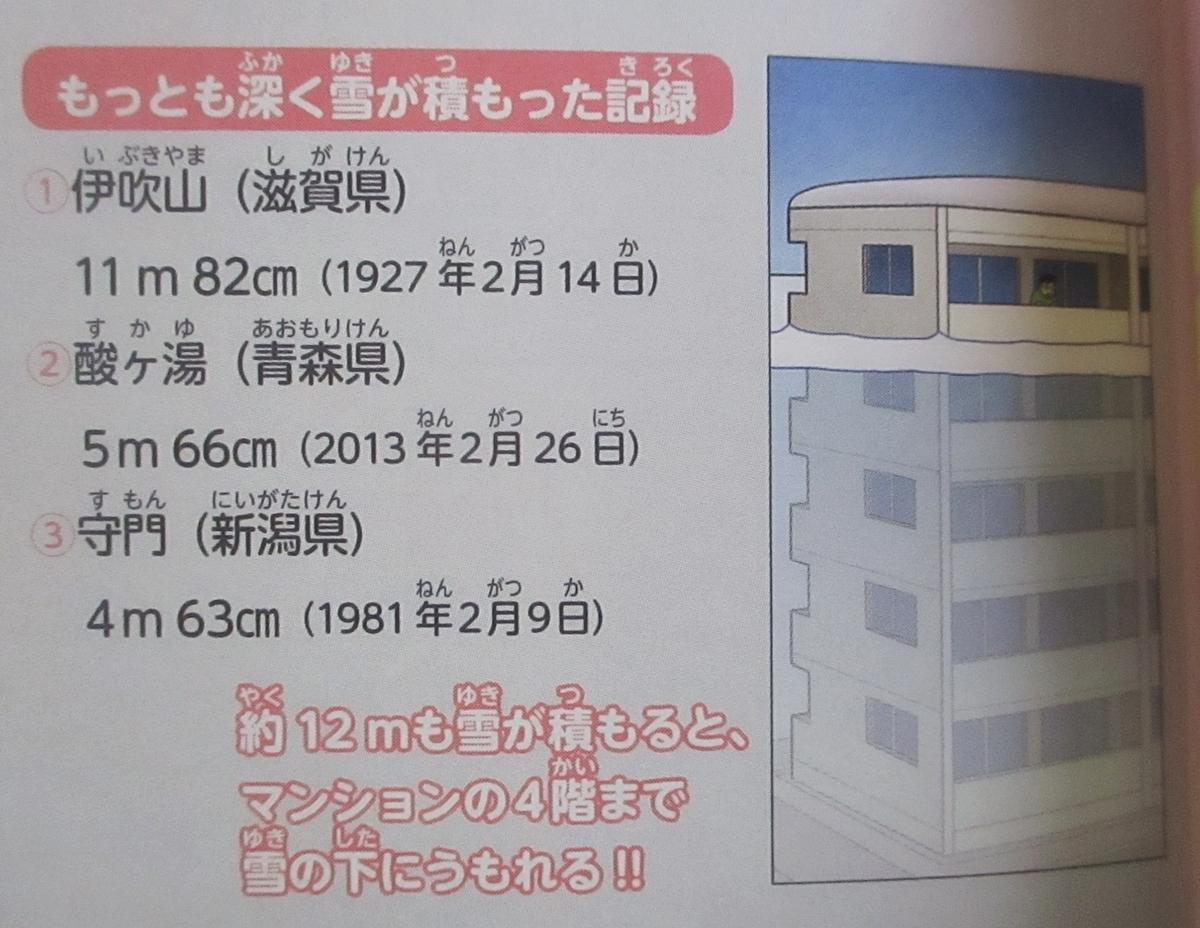 f:id:genshiohajiki:20200606111631j:plain