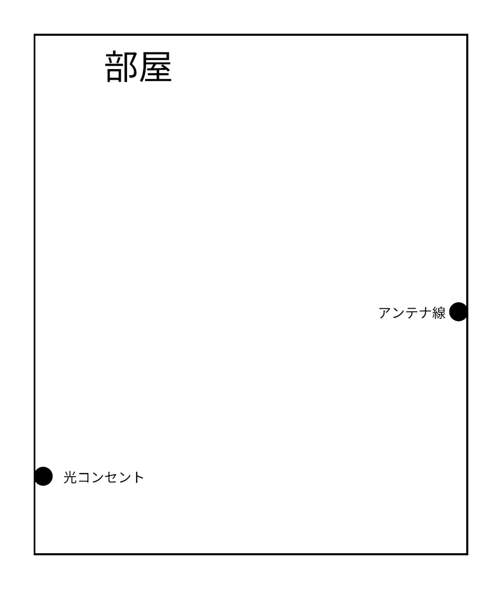 f:id:gensobunya:20200630145522p:plain