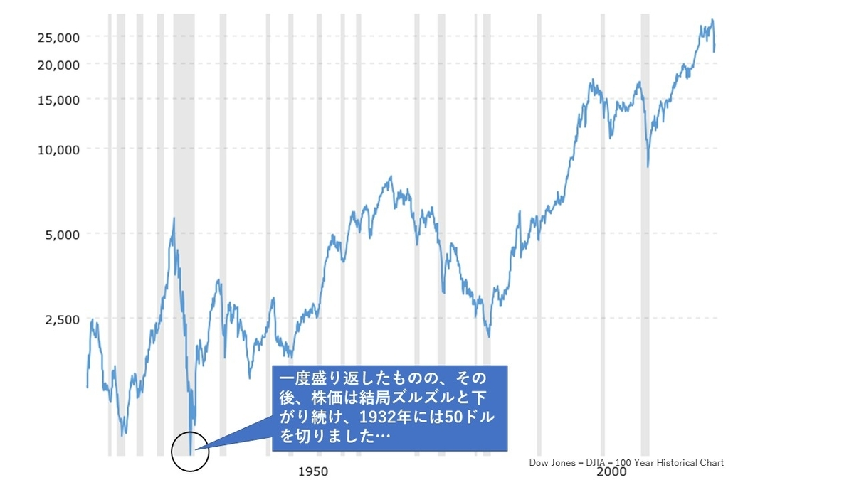 f:id:genta-san:20200426120752j:plain
