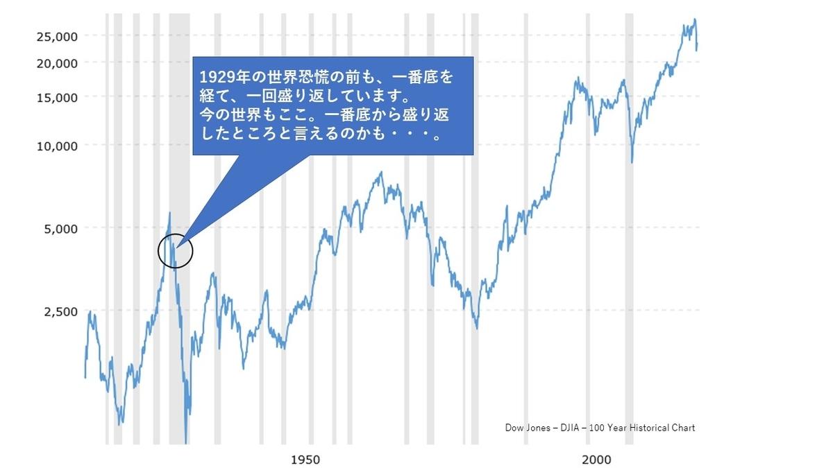 f:id:genta-san:20200426120757j:plain