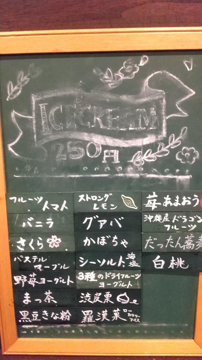 f:id:genta-san:20200805180350j:plain