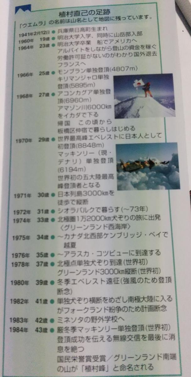 f:id:genta-san:20201212170934j:plain