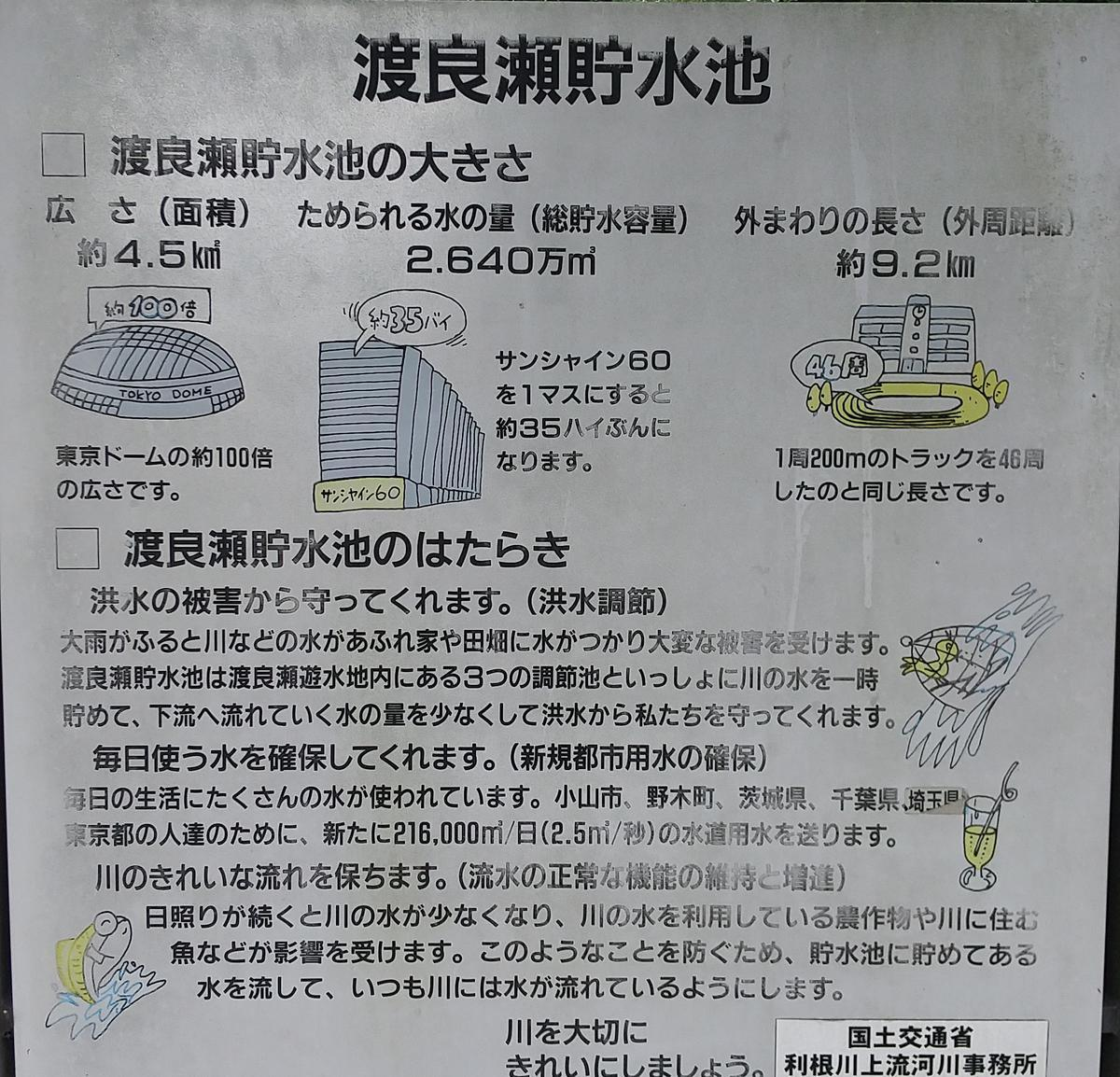 f:id:genta-san:20210605161103j:plain