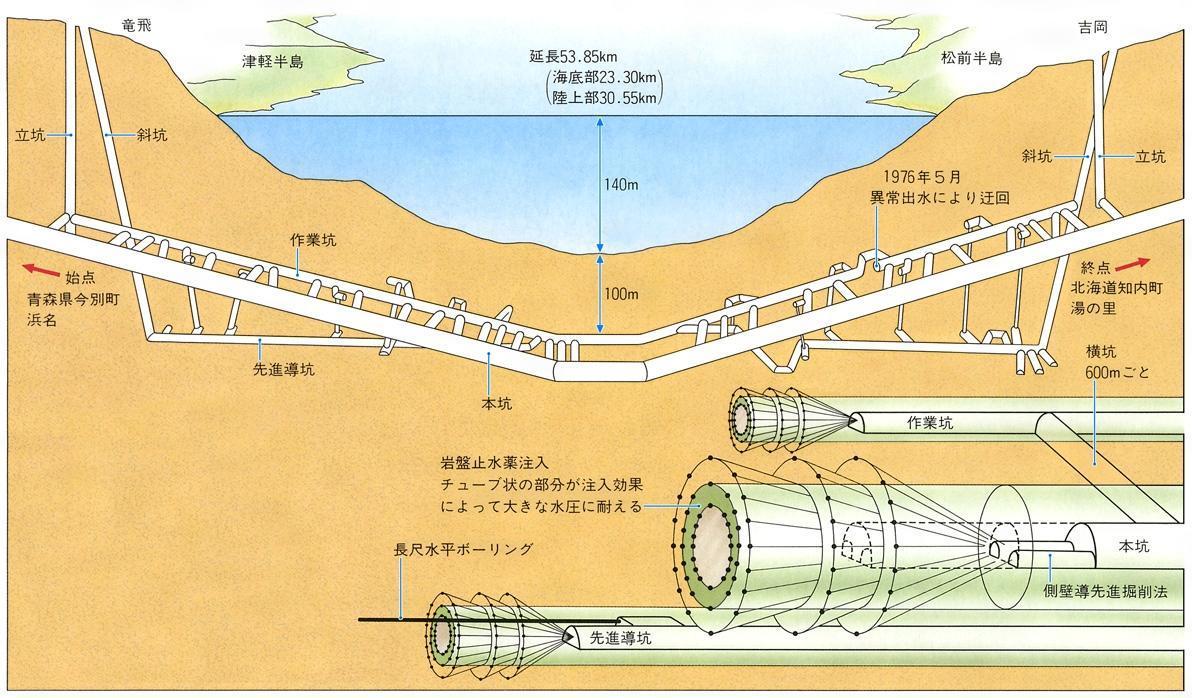 f:id:genta-san:20210907222743j:plain