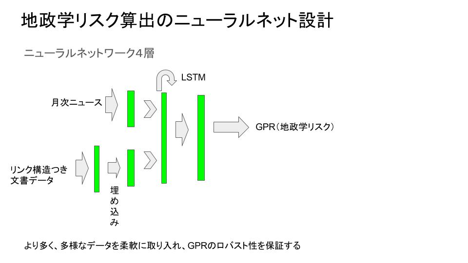 f:id:geomerlin-com:20170506001415p:plain