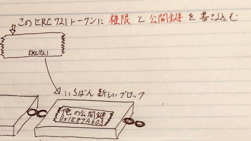 f:id:geomerlin-com:20180530123758j:plain