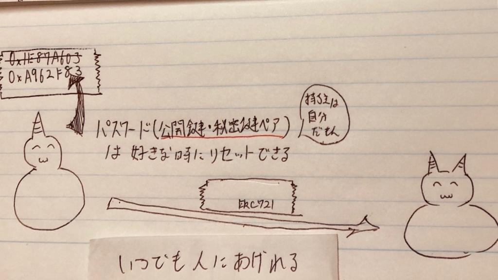 f:id:geomerlin-com:20180530123909j:plain