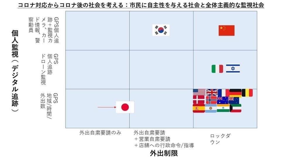 f:id:geopolitics:20200502023026j:plain
