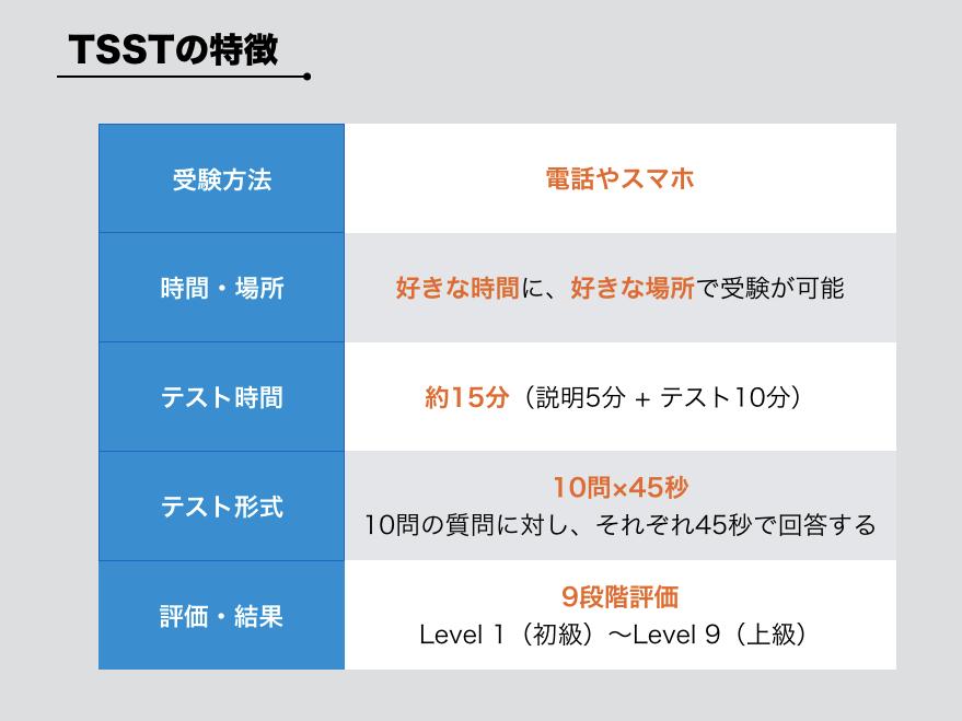 TSSTの特徴