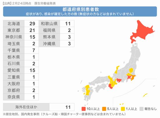 コロナウイルス都道府県感染マップ