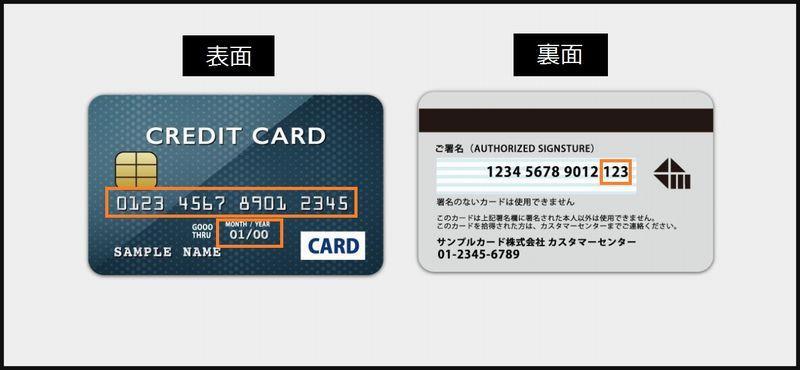クレジットカード表・裏画像