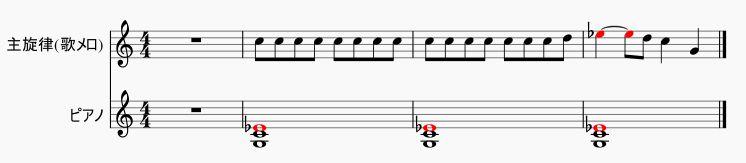 クラリネット短調ピアノ