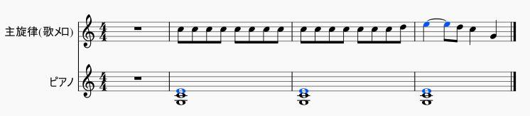 クラリネット長調ピアノ