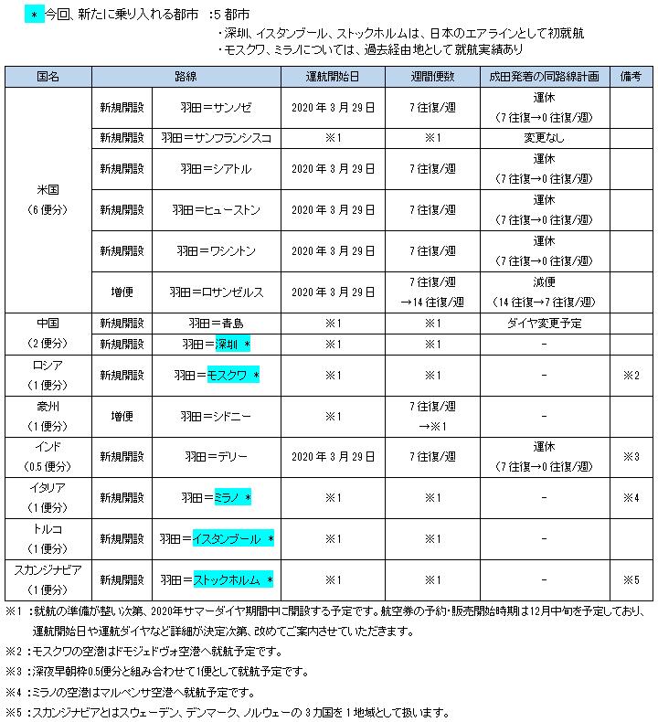 f:id:getright:20191208145816p:plain