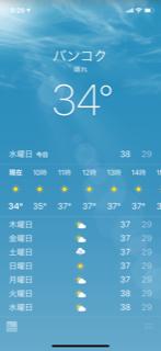 4月のバンコクは酷暑!!!