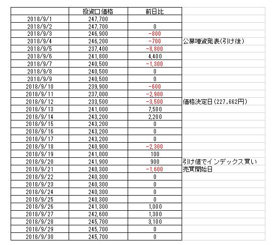 f:id:gfplite:20181201092832p:plain
