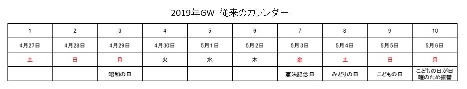 2019年GW 従来のスケジュール