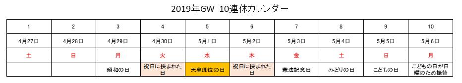 2019年GW 10連休カレンダー