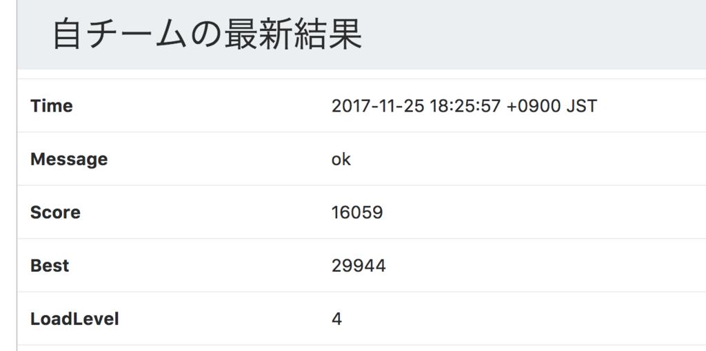 f:id:gfx:20171201150856p:plain